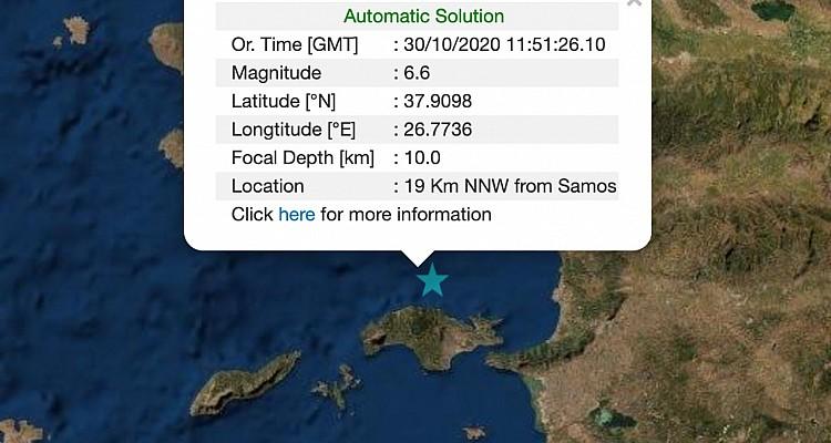 Ισχυρός σεισμός 6,6 ρίχτερ στην Σάμο  Ταρακουνήθηκε όλη η Ελλάδα